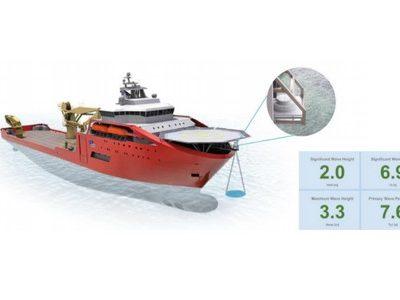 Miros WaveFinder SM-140